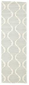 River - Blauw tapijt CVD14258